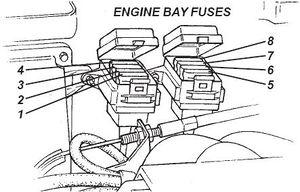 Lotus Elise Exige fuse boxes (s2 - toyota powered) - eliseworks com